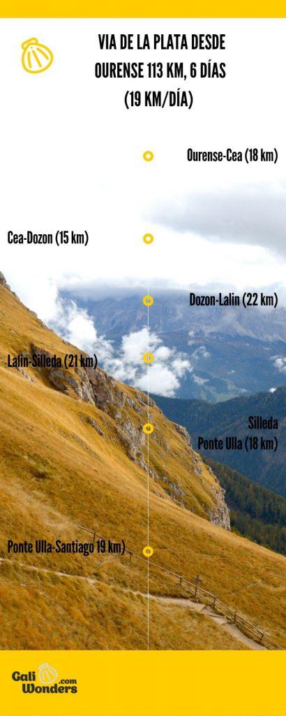 itinerario de los ultimos 100 km de la via de la plata