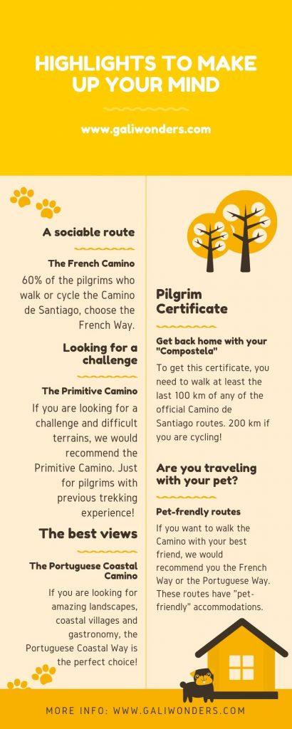Camino de Santiago tips galiwonders