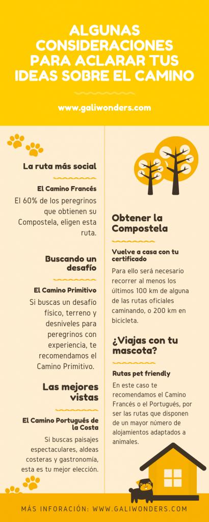Consejos Camino de Santiago galiwonders