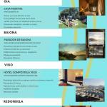 Top Alojamientos Camino Portugues Costa min
