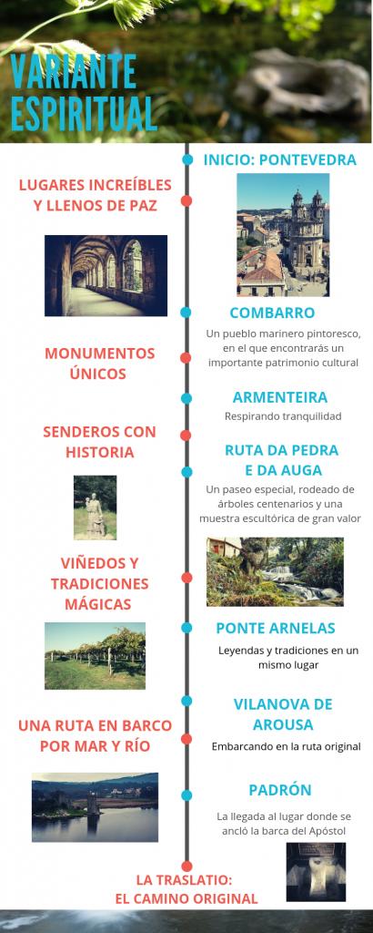 Variante Espiritual - Camino Portugués
