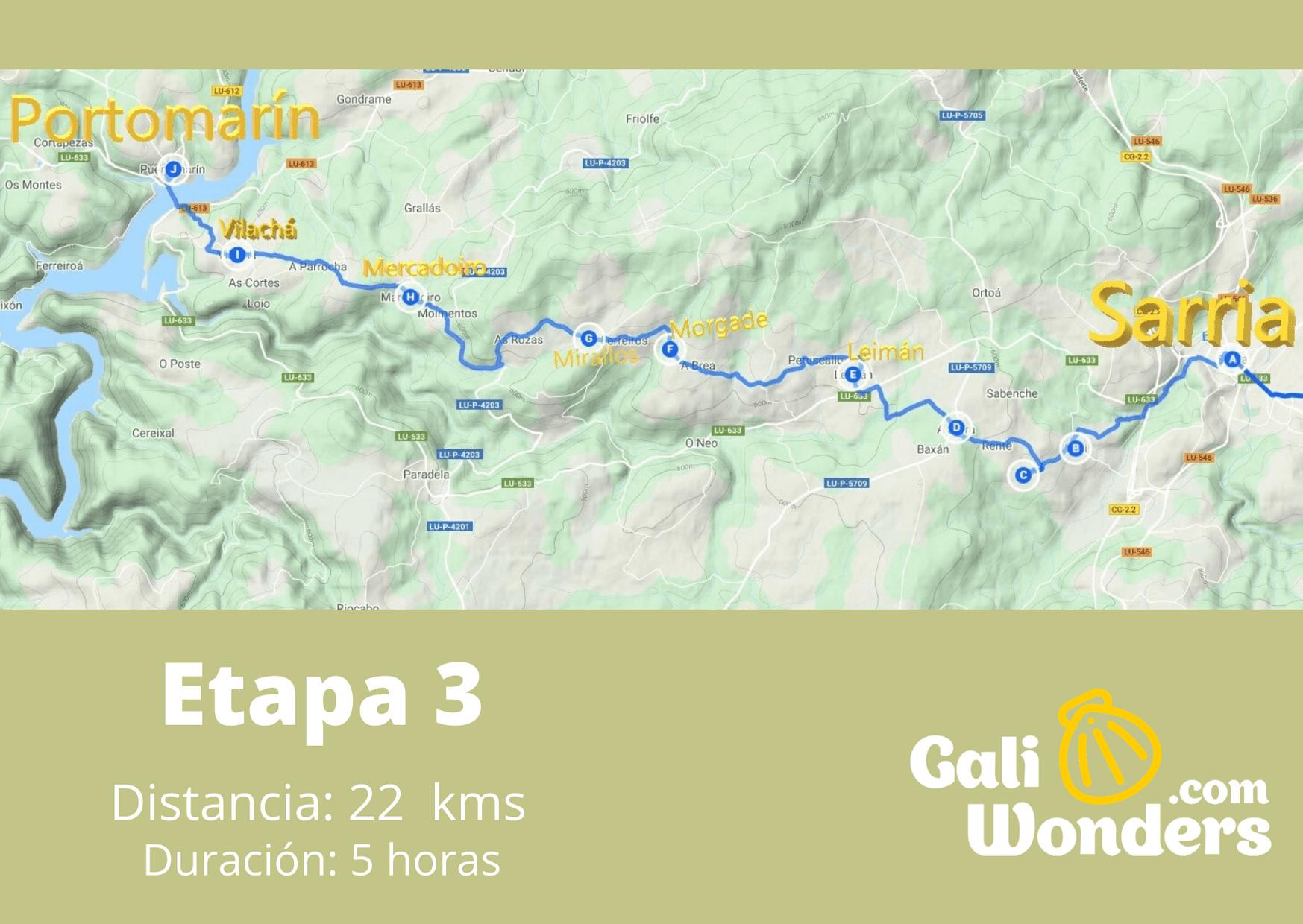 Etapa 3 Sarria Portomarin Mapa